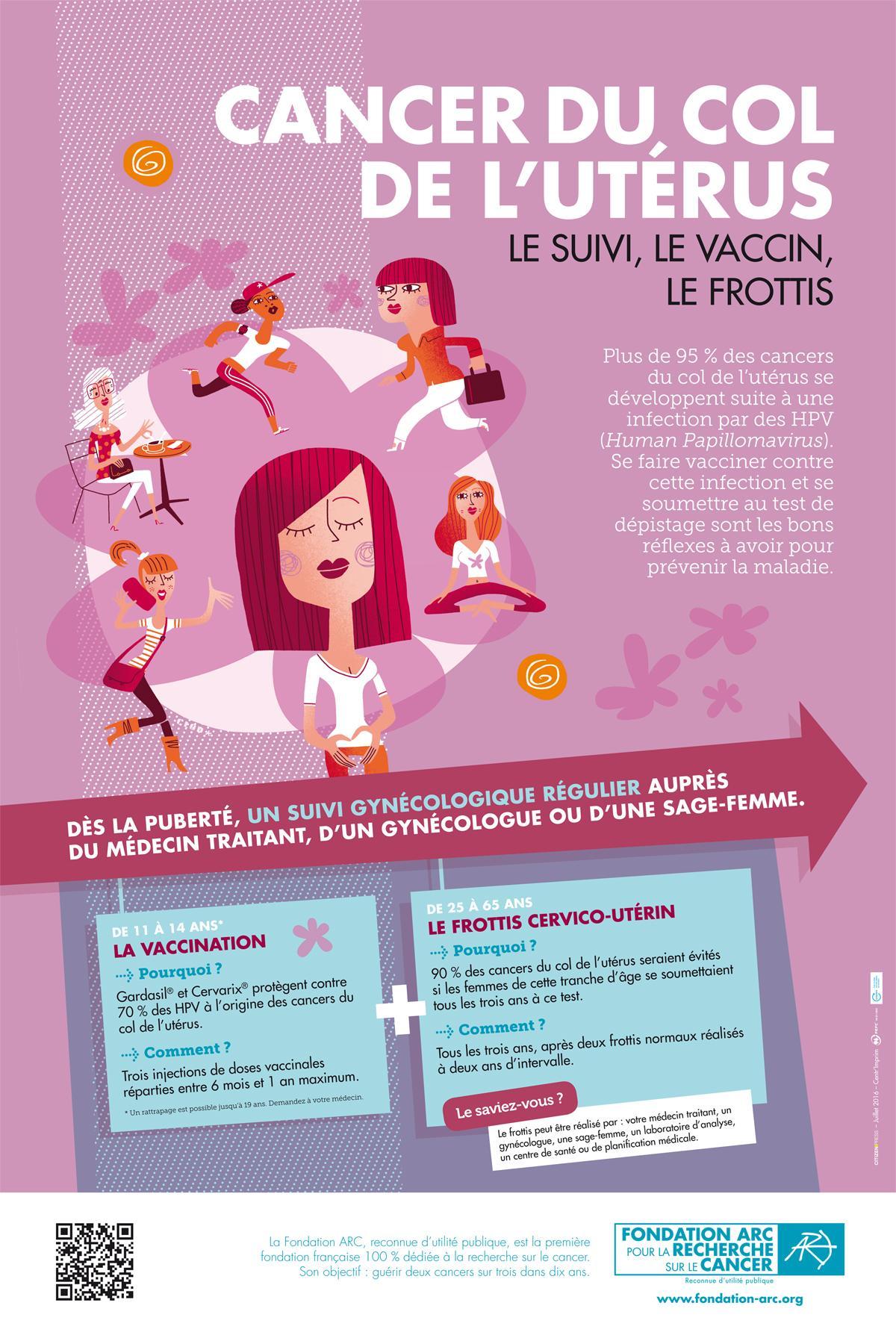 vaccin hpv sage femme pentru paraziti intestinali copii